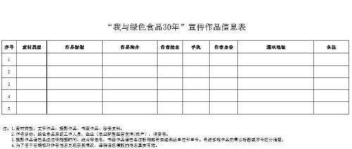 """中国绿色食品发展中心关于开展""""我与绿色食品30年""""宣传作品征集活动的公告"""